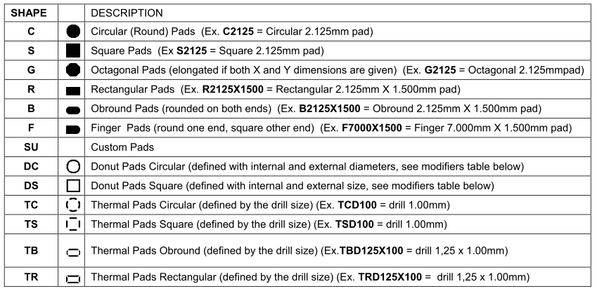 library_post_4_table_2