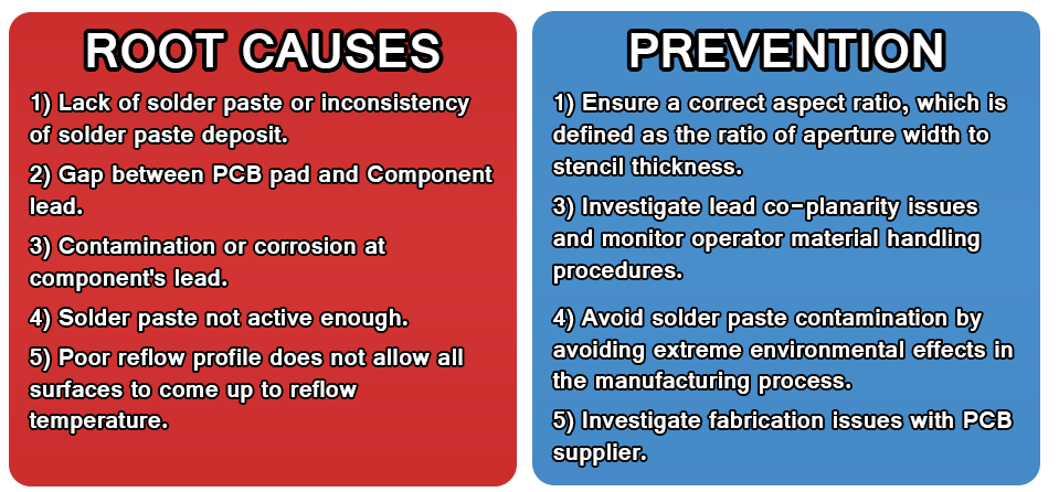 Root_Causes+Prevention_OPENS-1