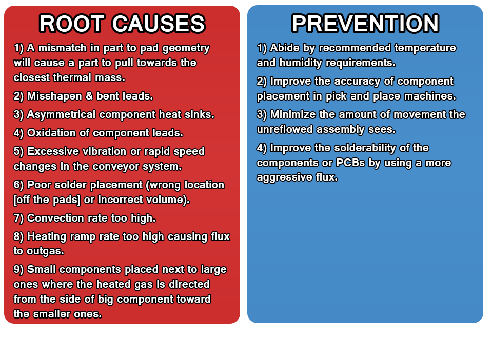 Root_Causes+Prevention_COMPONENT_SHIFT