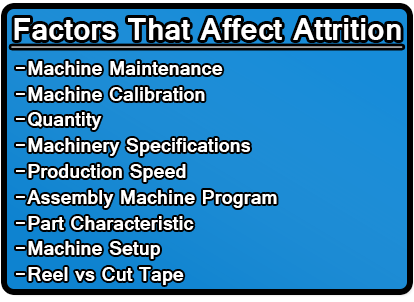 Attrition_Factors