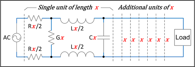 Transmission lines p1 fig2.png